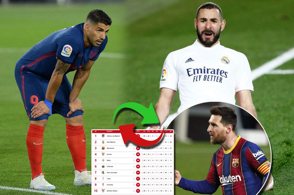 La Liga is on fire: Attico de Madrid – This is the level table after the dice defeat
