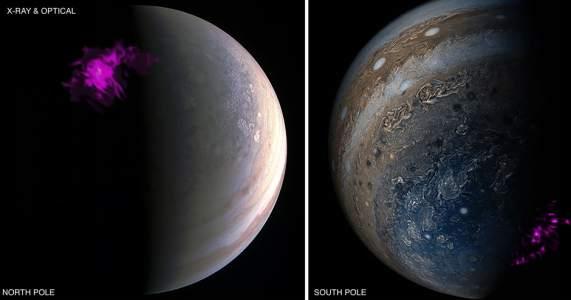 Strange X-ray auroras on Jupiter are no longer a mystery