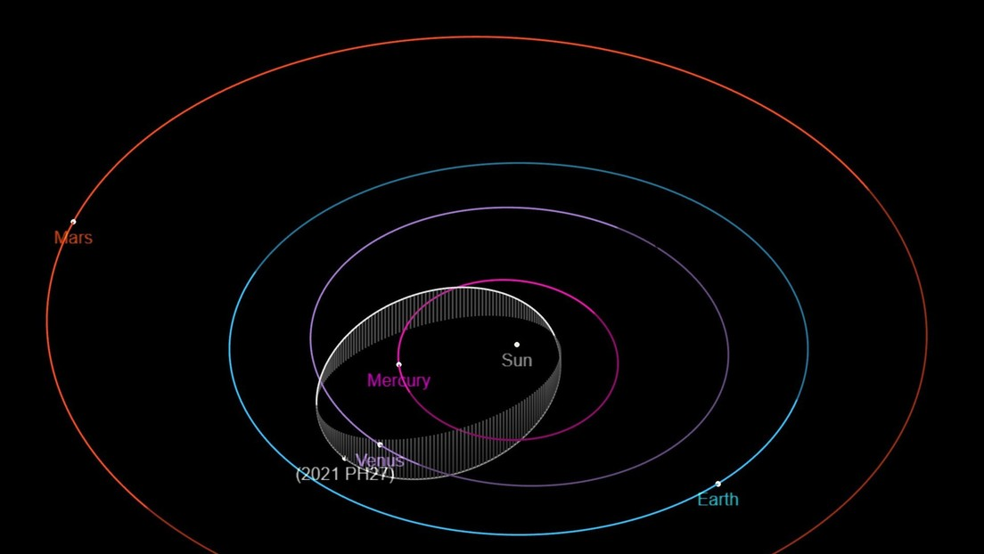 Scientists have discovered that the closest neighbor to the Sun is not Mercury, but this asteroid